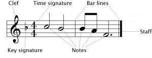 Modern_Musical_Notation